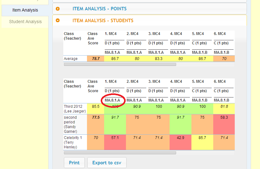 NEW FEATURES & UPGRADES: Standards in More Reports and Improvements to AWARE Sync