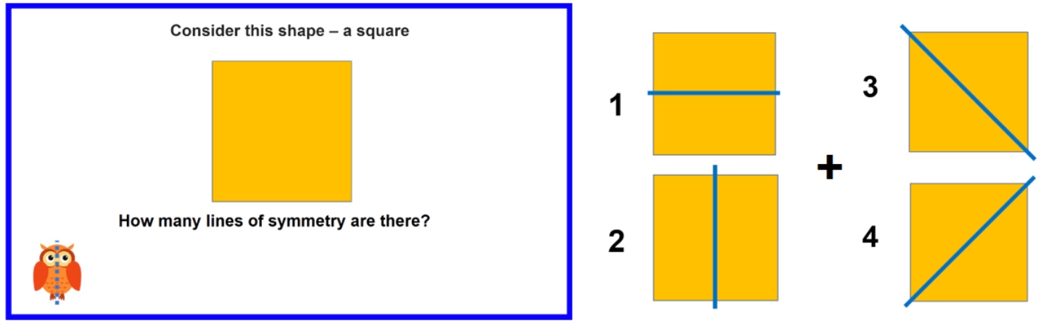FORMATIVE-RICH™ Elementary Math Lessons – a Learning Gap Closer and Beyond!
